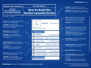 How-To-Build-The-Perfect-LinkedIn-Profile