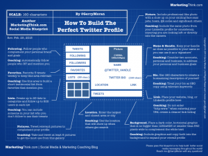 How-To-Build-The-Perfect-Twitter-Profile