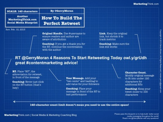 How-To-Create-The-Perfect-Retweet-Blueprint